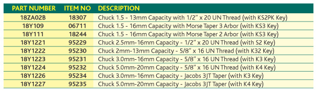 Drill Chuck Specifications