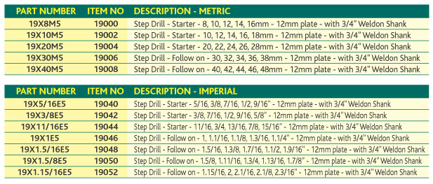 Step Drill Specifications