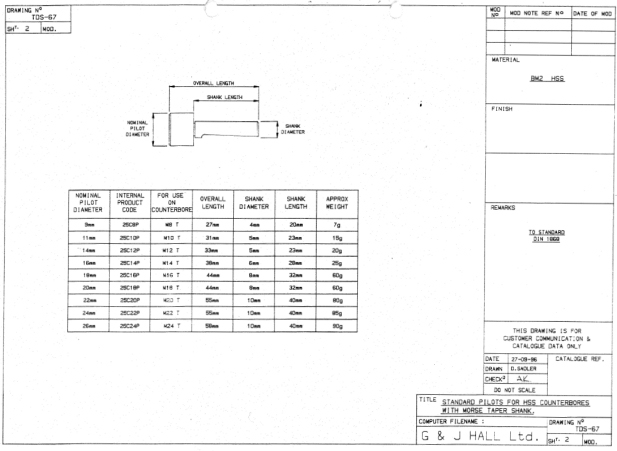 Morse Taper Counterbore Technical Data