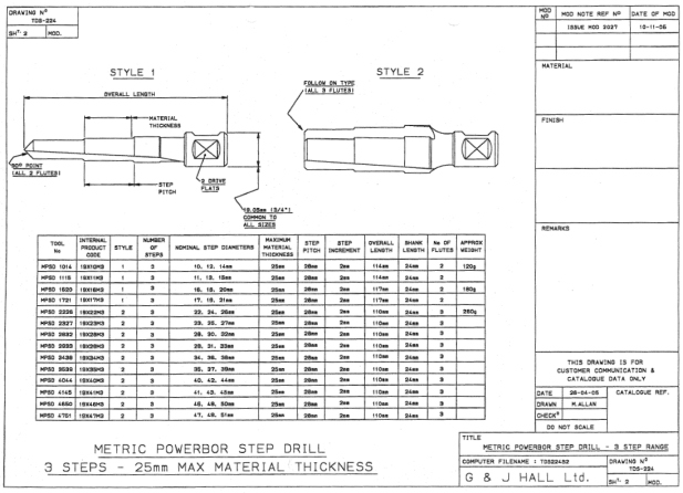 Metric Step Drill Technical Specifications - 3-Step